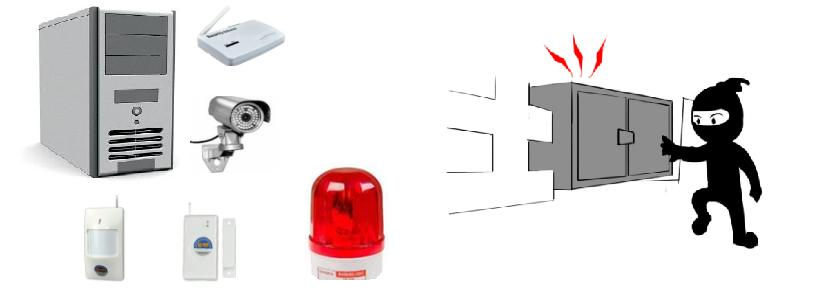 主动式智能防盗预警系统ibox