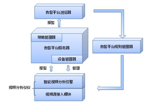 武汉倍特威视系统有限公司