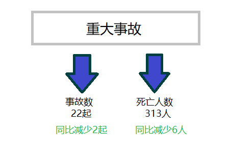 CCTV12017年国家安全生产调查报告武汉倍特威视系统有限公司智能视频分析安全帽识别、烟火识别、人脸识别、行为分析